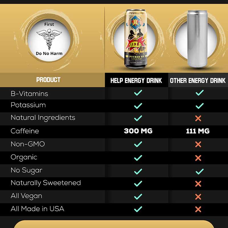 energy drinks comparison